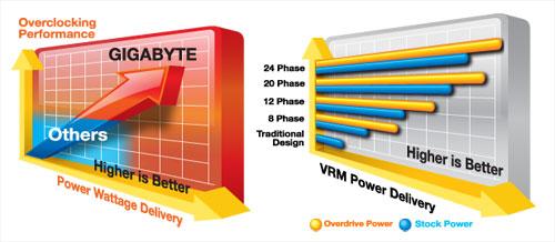 Gigabyte GA-Z68XP-UD5 (rev. 1.0) Intel SATA RAID Drivers for Windows