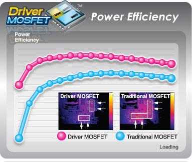 Gigabyte GA-Z68M-D2H @Bios Driver PC