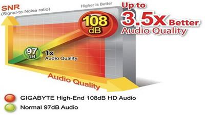 Gigabyte GA-A75N-USB3 Easy Tune6 64Bit