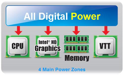 GA-Z77X-UD5H (rev  1 0) | Motherboard - GIGABYTE Global