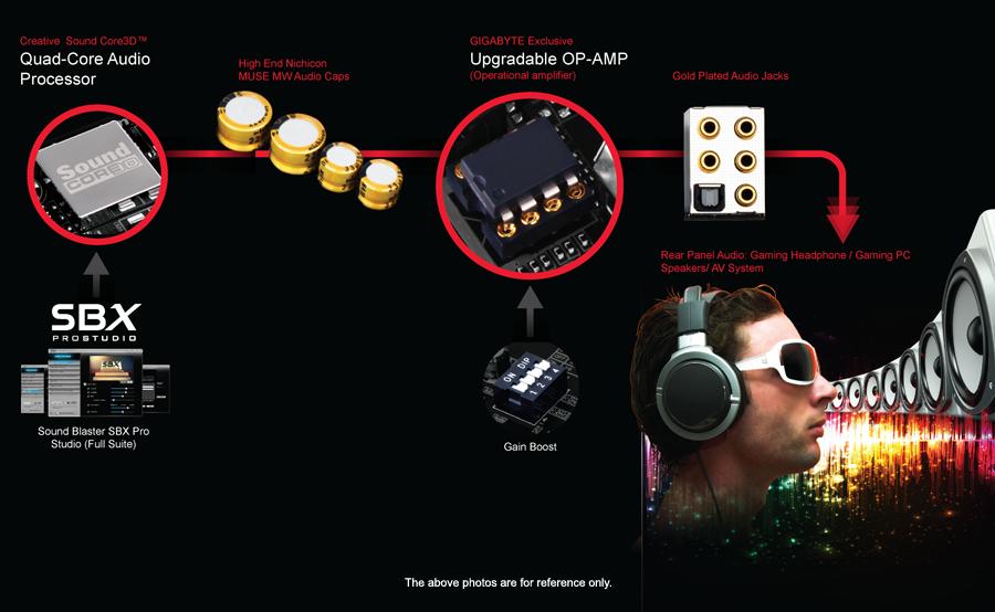 Gigabyte GA-Z170X-Gaming 5-EU Creative Audio Treiber