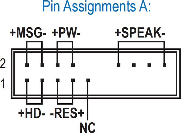 gigabyte motherboard installation guidebook Travelall Wiring Diagram front panel header