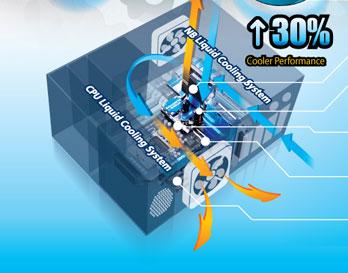GIGABYTE - Technology Guide - Ultra Durable Series Evolution