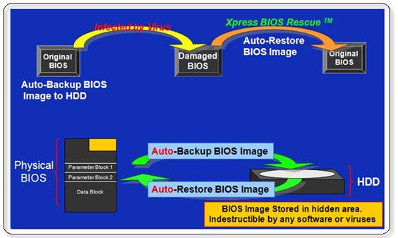 article_04_bios_explained_003.jpg