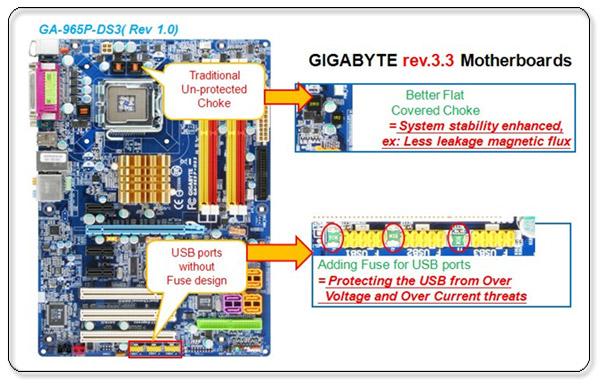 GIGABYTE GA-965P-S3 rev. 3.3 Driver for Windows 7