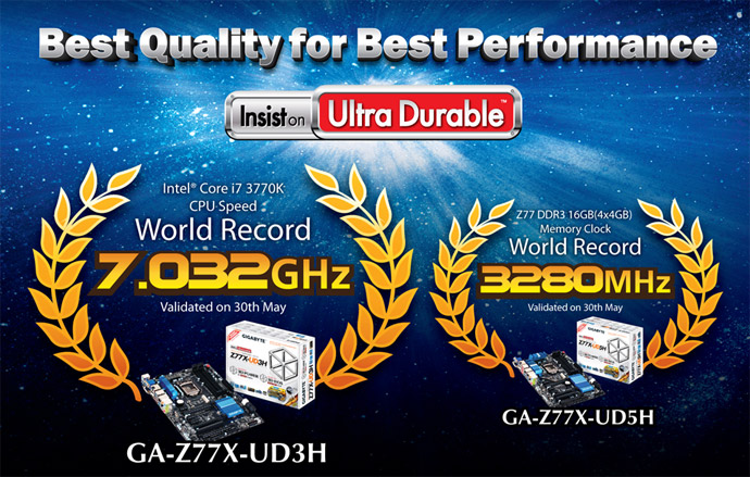 Seeing is Believing: GIGABYTE is First with Validated 7 032 GHz CPU