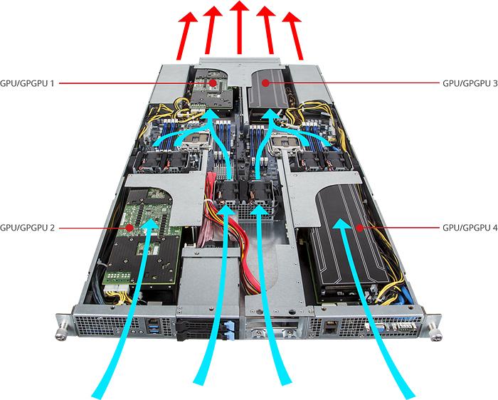 GIGABYTE Introduces a High Performance 4 x GPU Capable 1U Server