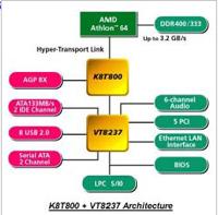 GIGABYTE K8T800 AUDIO WINDOWS 8 X64 TREIBER