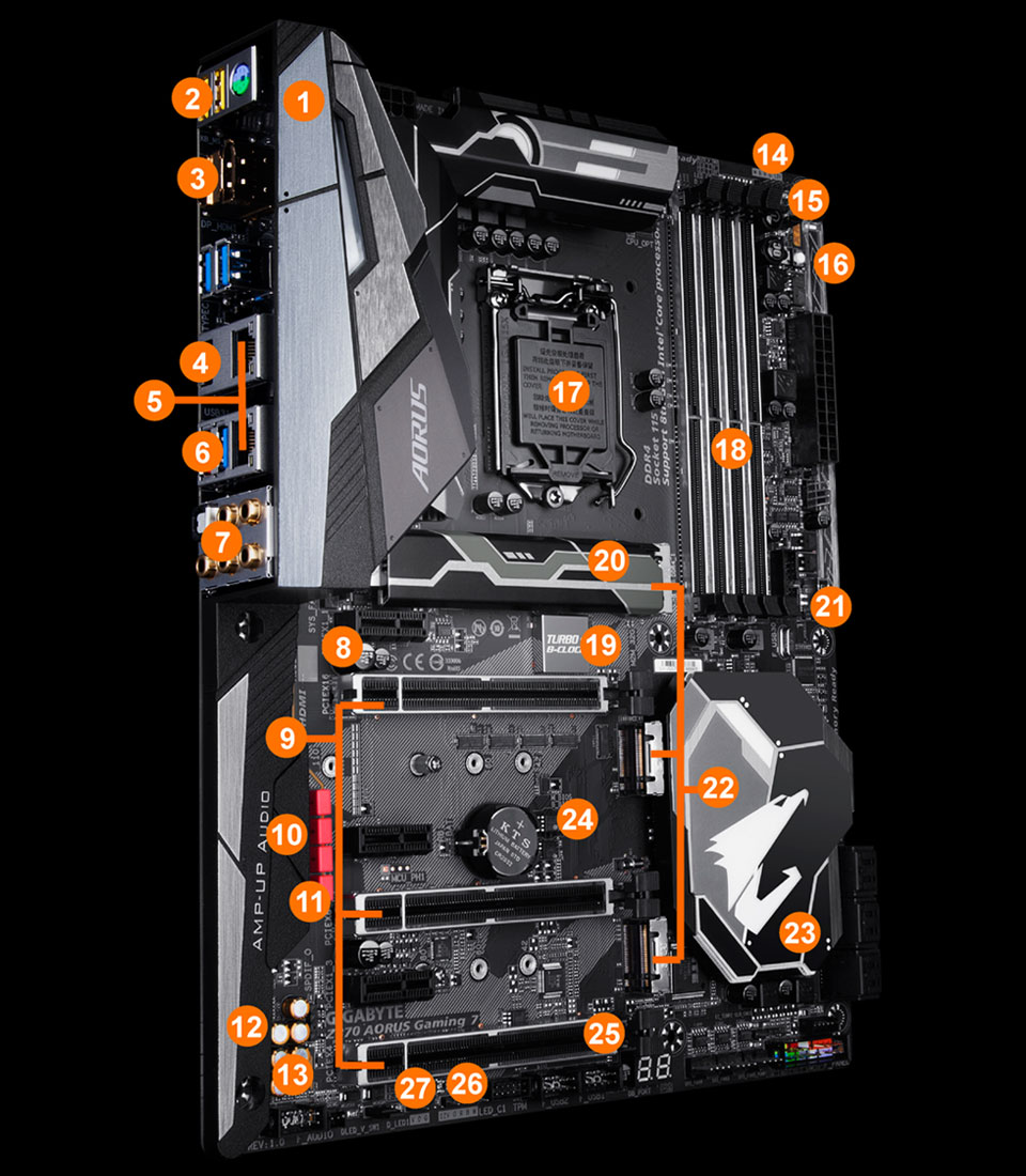 Z370 Aorus Gaming 7 Rev 1 0 Key Features Motherboard Gigabyte U S A