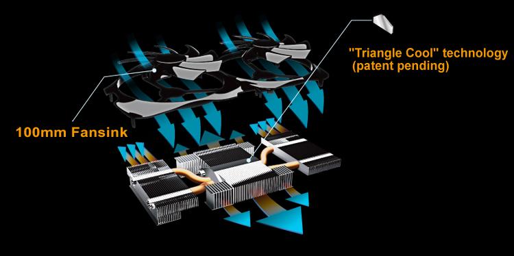 FS/FT- 2*Gigabyte GTX 660 Ti OC WindForce TriangleCool_2x