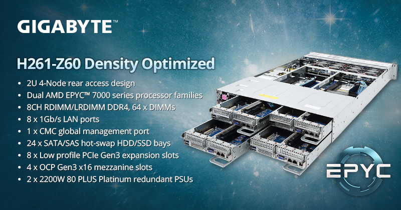 a534d4c20c5 Taipei, Taiwan, 28th June 2018 - GIGABYTE continues our active development  of new AMD EPYC platforms with the release of the 2U 4 Node H261-Z60, ...
