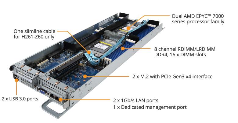 GIGABYTE Expands AMD EPYC Family with New Density Optimized
